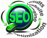 Search engine optimization web - SEO