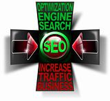 Cube SEO - Search engine optimization web