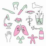 collection of medical signs
