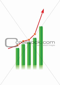 Growing bull trend chart