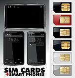 Touchscreen smartphone and sim cards