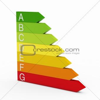 3d energy bar efficiency