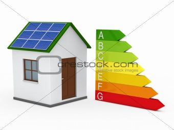 3d house solar energy bar
