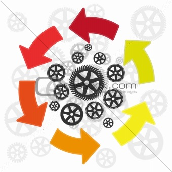 Circulation9