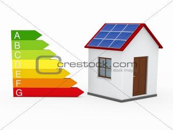 3d energy house