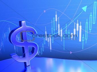 Candlestick Chart Dollar