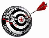 four p marketing principles on target