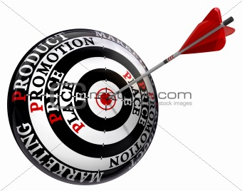 four p marketing principles on target