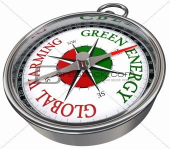 green energy vs global warming