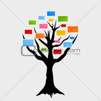 Voice a tree