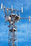 Antenna GSM