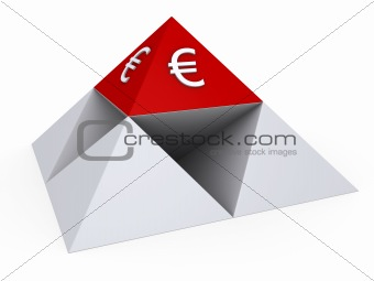 Pyramids with Euro sign