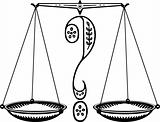 Question weighing scales