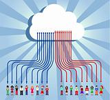 Cloud computing people communication