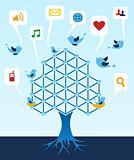 Social media network tree