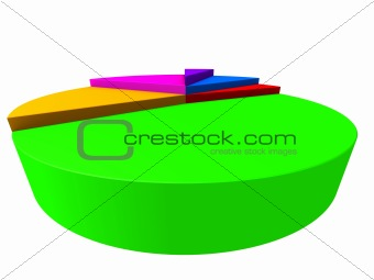 3d chart