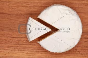 Camembert diagram