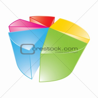 3d shiny pie chart