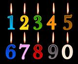 Numbers candles for happy birthday