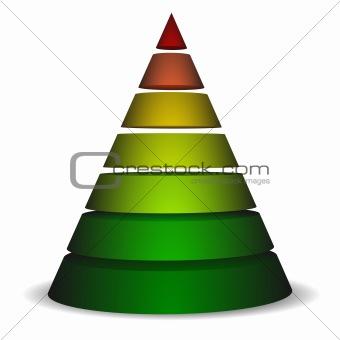 sliced cone pyramid