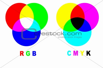 Mixing colors rgb vs cmyk