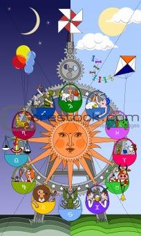 Zodiac carousel