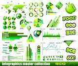 Premium Eco Green infographics master collection: