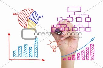 hand drawing business graph and diagram