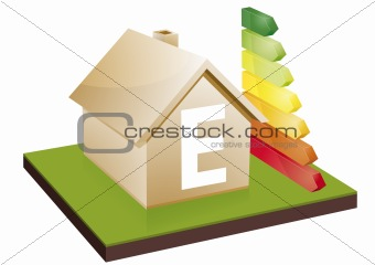 house energy efficiency class E