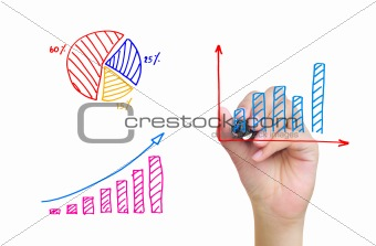 hand drawing business graph