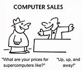 Price computers