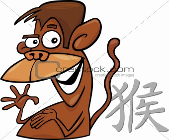 Monkey Chinese horoscope sign