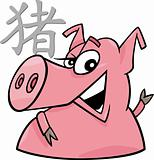 Pig Chinese horoscope sign