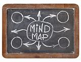 mind map on blackboard