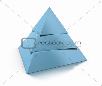 3d pyramid, three levels