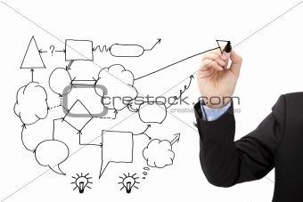 Businessman's hand draw idea and analysis concept diagram