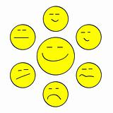 Yellow forum smiles