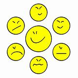 Yellow smiles