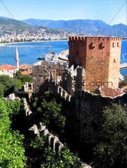 Fort Turkey