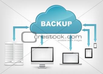 Concept_Cloud_Service