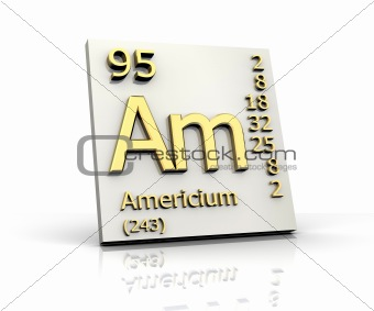 Americium form Periodic Table of Elements