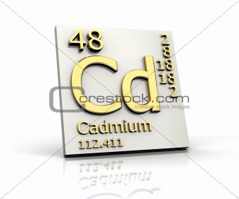Cadmium form Periodic Table of Elements