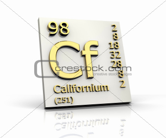 Californium Periodic Table of Elements