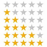 Rating stars