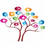 Social network tree
