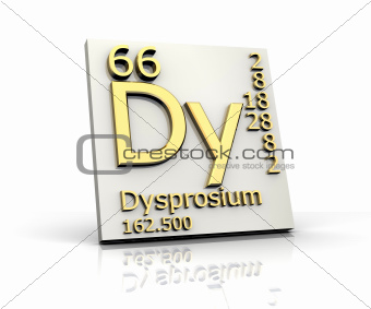 Dysprosium form Periodic Table of Elements