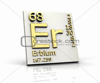 Erbium form Periodic Table of Elements