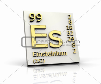 Einsteinium Periodic Table of Elements