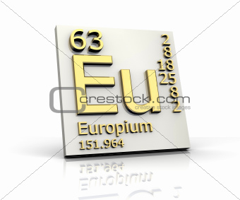 Europium form Periodic Table of Elements