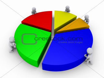 Five people complete pie chart